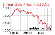 Gold1yr